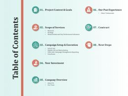 Table Of Contents Campaign Setup And Execution Ppt Inspiration