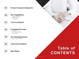 Table Of Contents Capabilities Ppt Powerpoint Presentation Icon Demonstration