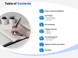 Table Of Contents Case Study Ppt Powerpoint Presentation Gallery Files