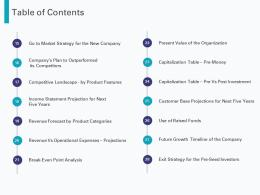 Table Of Contents Categories Pre Seed Round Pitch Deck Ppt Powerpoint Smartart