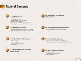 Table Of Contents Challenges And Solutions Ppt File Topics