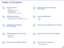 Table Of Contents Cloud Computing Models Ppt Example Introduction