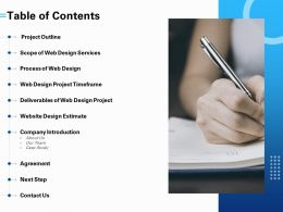 Table Of Contents Company Introduction A1255 Ppt Powerpoint Presentation Portfolio Example Topics