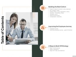 Table Of Contents Company Norms Plan Ppt Powerpoint Presentation Topics