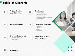 Table Of Contents Company Overview A1283 Ppt Powerpoint Presentation Model Slide Portrait