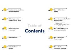 Table Of Contents Competitive Advantage N15 Ppt Powerpoint Presentation Summary Show