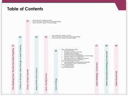 Table Of Contents Competitive Benchmarking Ppt Powerpoint Presentation Themes