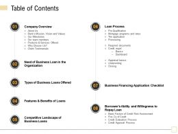 Table Of Contents Competitive M1787 Ppt Powerpoint Presentation Ideas Graphics Tutorials