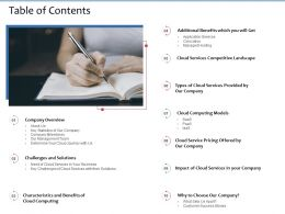 Table Of Contents Computing M2710 Ppt Powerpoint Presentation Portfolio Good
