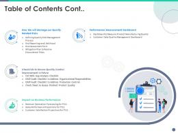 Table Of Contents Cont Quality Control Engineering Ppt Powerpoint Presentation Model Images