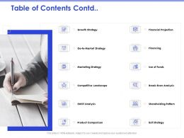 Table Of Contents Contd Growth Strategy M311 Ppt Powerpoint Presentation Outline Template