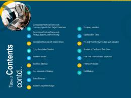 Table Of Contents Contd Investment Pitch Raise Funding Series B Venture Round Ppt Slides