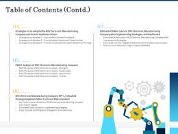 Table Of Contents Contd Shortage Of Skilled Labor Ppt Inspiration Example