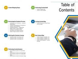 Table Of Contents Content Marketing Roadmap Ideas Acquiring New Customers Ppt Demonstration
