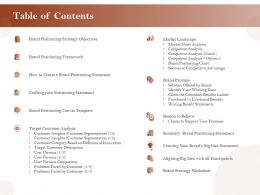 Table Of Contents Crafting Your Positioning Statement Ppt Icon Guide