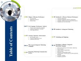 Table Of Contents Creating Successful Integrating Marketing Campaign Ppt Slides