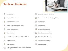 Table Of Contents Crisis Communication Policy Ppt Demonstration