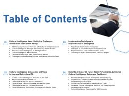 Table Of Contents Cultural Intelligence M1953 Ppt Powerpoint Presentation Summary Icons