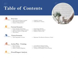 Table Of Contents Current Scenario Ppt Powerpoint Presentation File Backgrounds