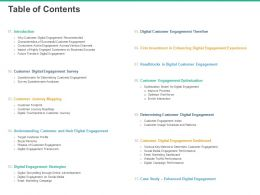 Table Of Contents Customer Engagement Timelinen N42 Ppt Powerpoint Presentation File Graphics