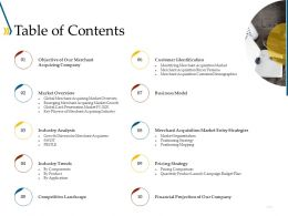 Table Of Contents Customer Identification Ppt Gallery
