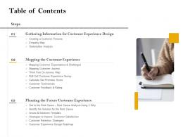 Table Of Contents Customer Retention And Engagement Planning Ppt Elements