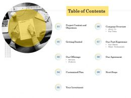 Table Of Contents Customized Plan Ppt Inspiration