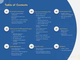 Table Of Contents Cybersecurity Contingency Plan Ppt Powerpoint Presentation Layouts