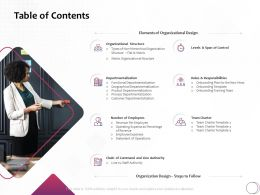 Table Of Contents Departmentalization Ppt Powerpoint Presentation Inspiration