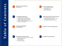 Table Of Contents Developing A Training Program Ppt Powerpoint Formats