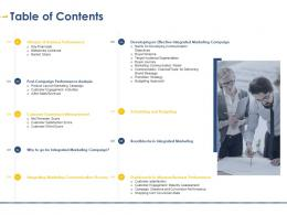 Table Of Contents Developing Integrated Marketing Plan New Product Launch