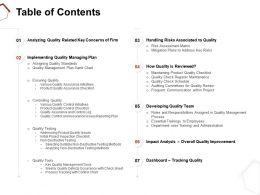 Table Of Contents Developing Quality Team Ppt File Formats