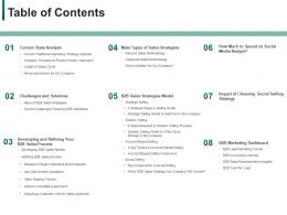 Table Of Contents Developing Refining B2b Sales Strategy Company Ppt Ideas Microsoft