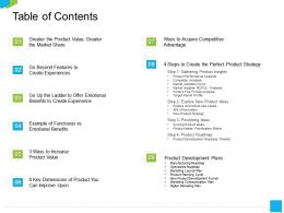Table Of Contents Development Plans M2243 Ppt Powerpoint Presentation Gallery Display