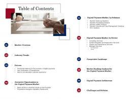 Table Of Contents Digital Payment Business Solution Ppt Powerpoint Presentation Professional Vector