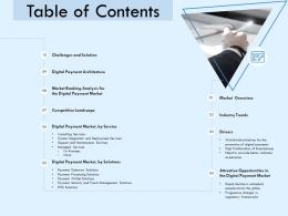 Table Of Contents Digital Payment Online Solution Ppt Portrait