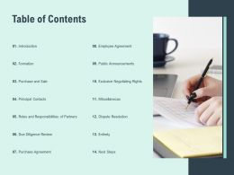 Table Of Contents Employee Agreement Ppt Powerpoint Presentation Slides