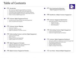 Table Of Contents Empowered Customer Engagement Ppt Powerpoint Outline Structure