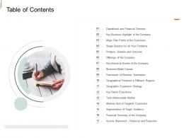 Table Of Contents Equity Crowd Investing Ppt Introduction