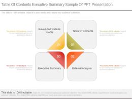 Table Of Contents Executive Summary Sample Of Ppt Presentation