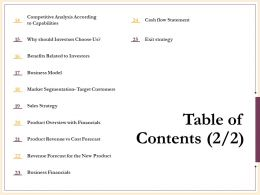 Table Of Contents Exit Strategy N233 Ppt Powerpoint Presentation Introduction