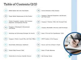 Table Of Contents Exit Strategy Routes Ppt Portfolio Introduction
