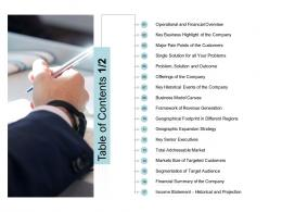 Table Of Contents Expansion Strategy Equity Collective Financing Ppt Clipart