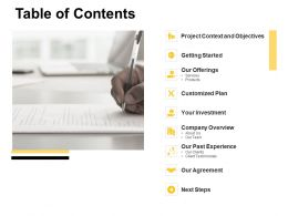 Table Of Contents Experience I423 Ppt Powerpoint Presentation Skills
