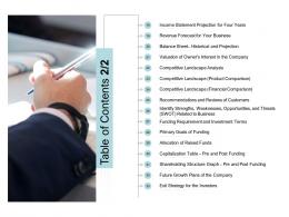 Table Of Contents Financial Comparison Equity Collective Financing Ppt Ideas