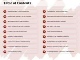 Table Of Contents Financial Overview M295 Ppt Powerpoint Presentation Ideas Files