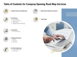 Table Of Contents For Company Opening Road Map Services Ppt Powerpoint Presentation Portfolio