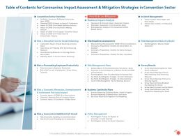 Table Of Contents For Coronavirus Impact Convention Sector Ppt Inspiration