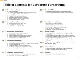 Table Of Contents For Corporate Turnaround Ppt Clipart