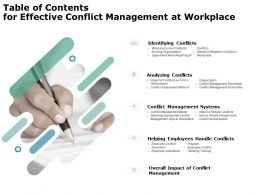 Table Of Contents For Effective Conflict Management At Workplace Ppt Powerpoint Presentation Ideas